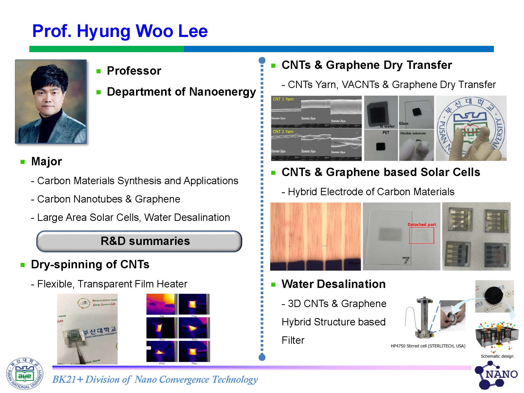 Lee, Hyung Woo  Nanoenergy Department_research fields_페이지_7.jpg